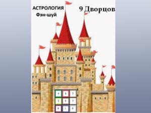 Как строятся 9 Дворцов и как найти свою стихию и Главное число